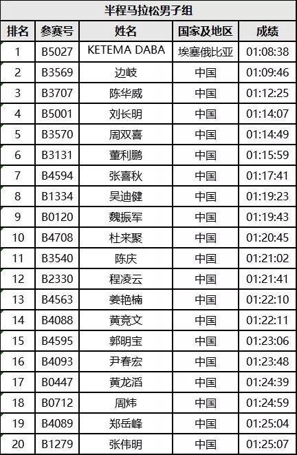 http://img.sport-china.cn/190114135c3c2264a6899.jpeg