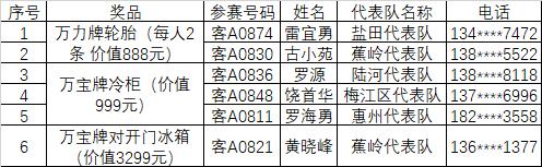 http://img.sport-china.cn/210106155ff562c946173.png